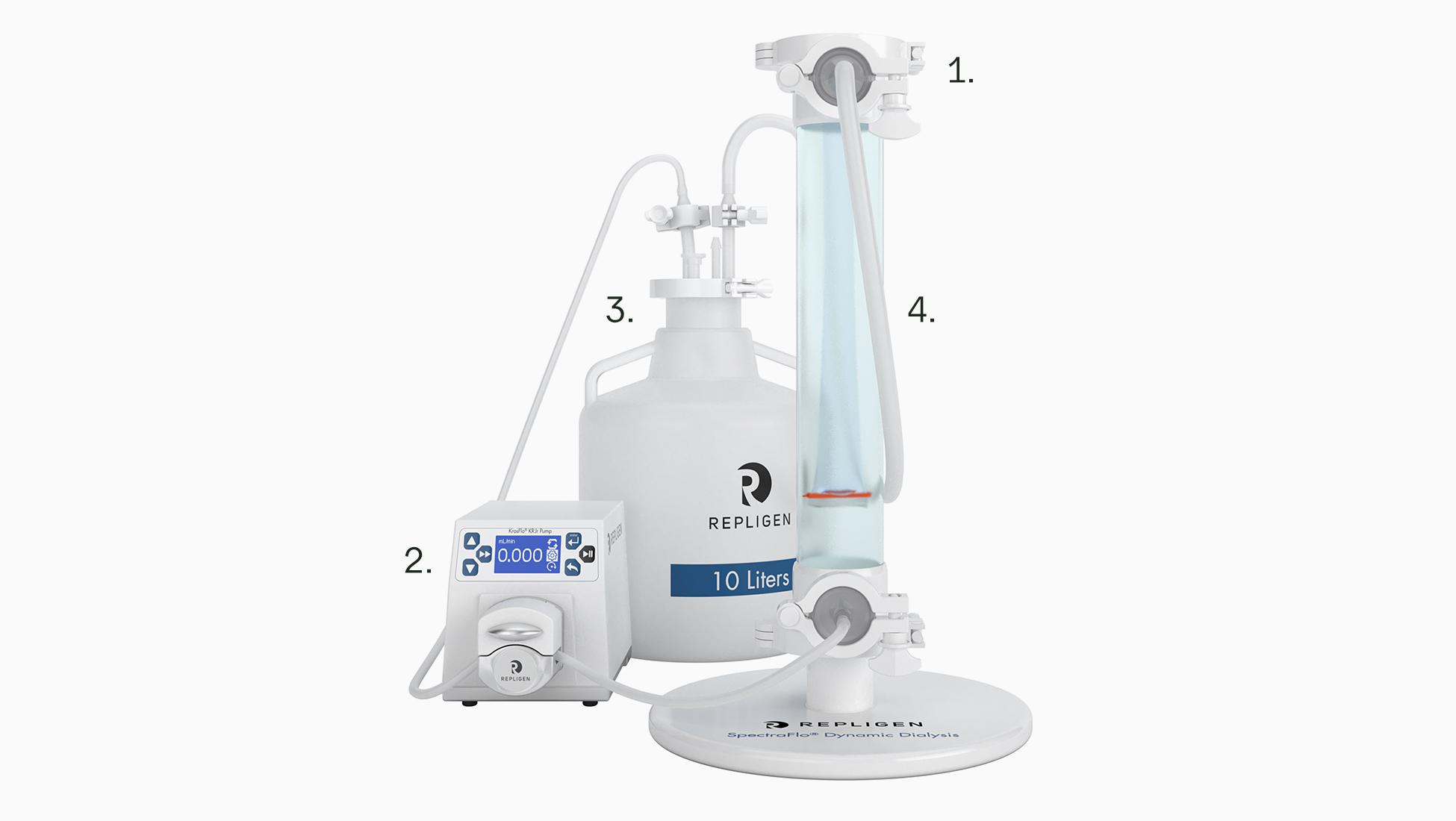 Defimedica_Technologies_Dynamic_dialysis_systems_SpectraPor_Float_A_Lyzer